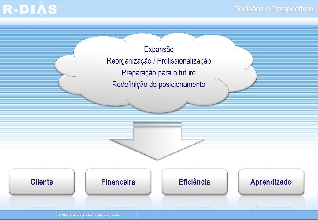 © 2005 R-Dias. Todos direitos reservados. Decisões e Perspectivas Expansão Reorganização / Profissionalização Preparação para o futuro Redefinição do
