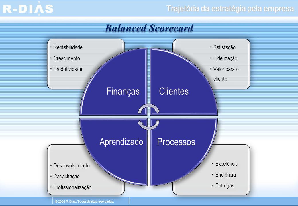 © 2005 R-Dias. Todos direitos reservados. Trajetória da estratégia pela empresa Balanced Scorecard Excelência Eficiência Entregas Desenvolvimento Capa