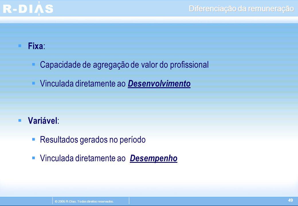 © 2005 R-Dias. Todos direitos reservados. Diferenciação da remuneração  Fixa :  Capacidade de agregação de valor do profissional  Vinculada diretam