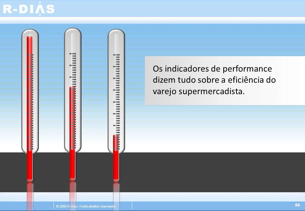 © 2005 R-Dias. Todos direitos reservados. 54 Os indicadores de performance dizem tudo sobre a eficiência do varejo supermercadista.
