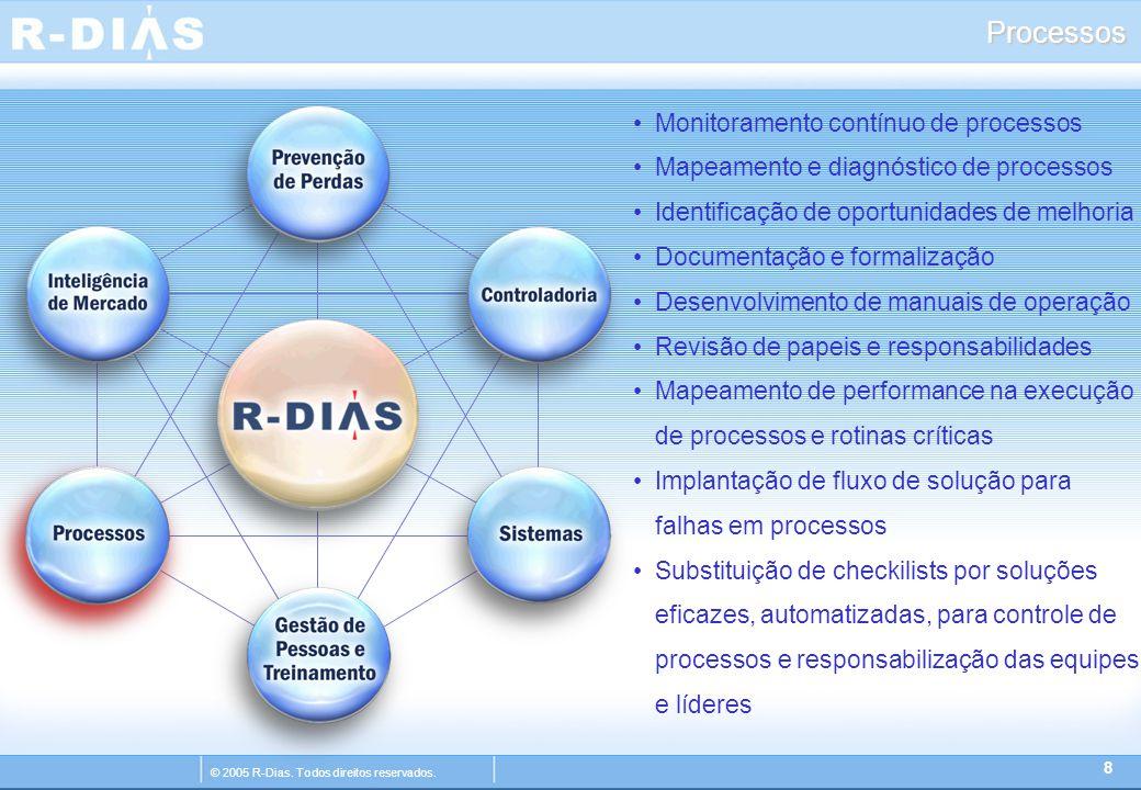 © 2005 R-Dias. Todos direitos reservados. Processos 8 Monitoramento contínuo de processos Mapeamento e diagnóstico de processos Identificação de oport