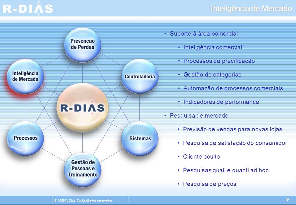 © 2005 R-Dias. Todos direitos reservados. Inteligência de Mercado 9 Suporte à área comercial Inteligência comercial Processos de precificação Gestão d