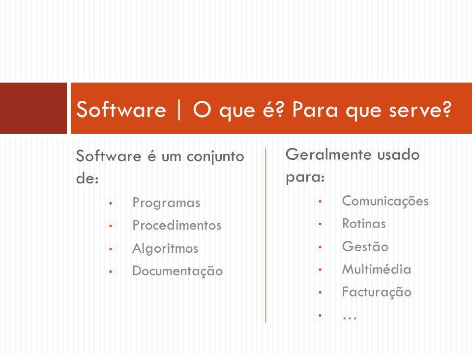 Software é um conjunto de: Programas Procedimentos Algoritmos Documentação Software | O que é.
