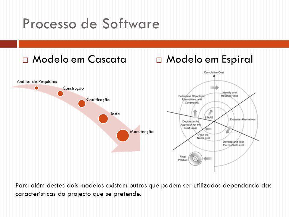 Processo de Software  Modelo em Cascata  Modelo em Espiral Para além destes dois modelos existem outros que podem ser utilizados dependendo das características do projecto que se pretende.