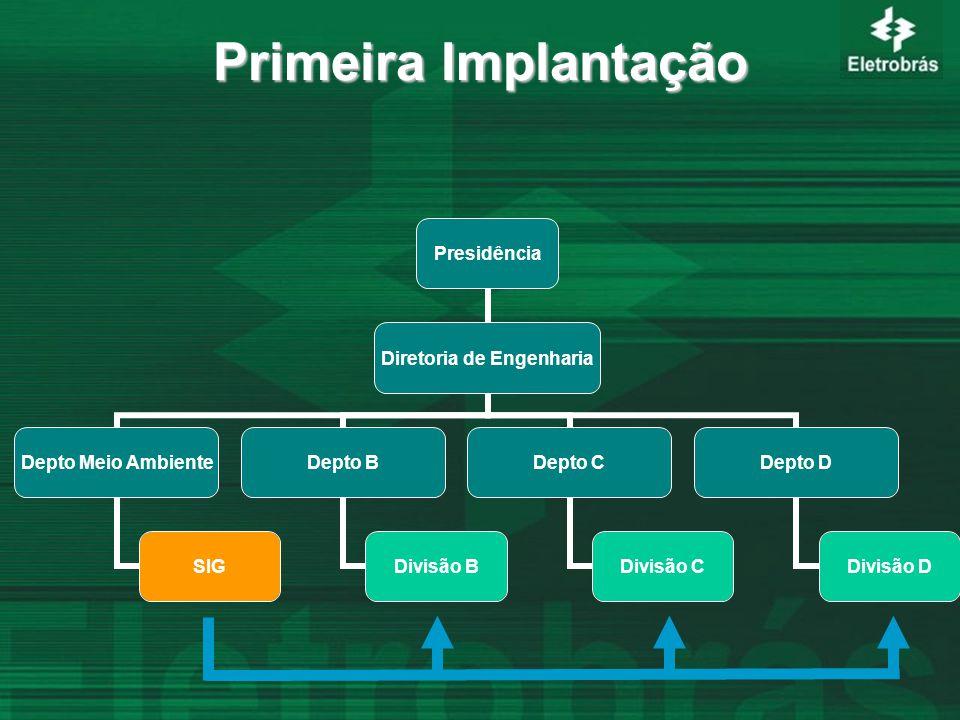 Primeira Implantação Presidência Diretoria de Engenharia Depto Meio Ambiente SIG Depto B Divisão B Depto C Divisão C Depto D Divisão D