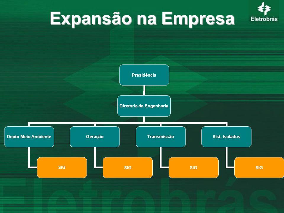 Expansão na Empresa Presidência Diretoria de Engenharia Depto Meio Ambiente SIG Geração SIG Transmissão SIG Sist.