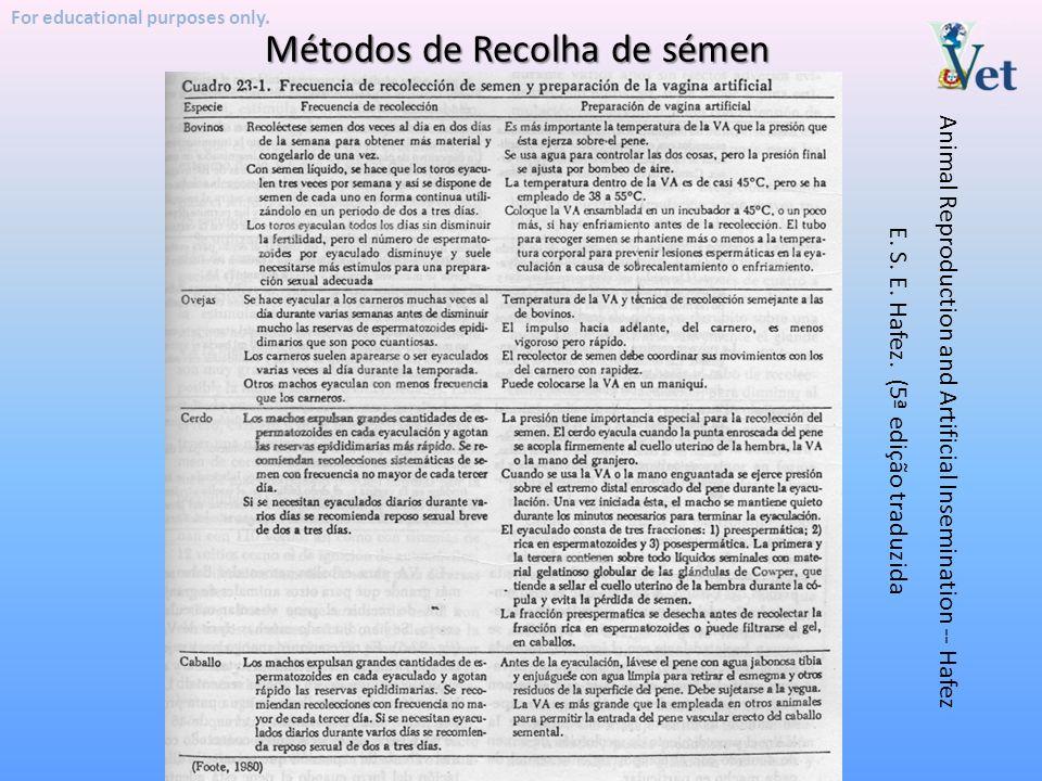 Métodos de Recolha de sémen For educational purposes only.