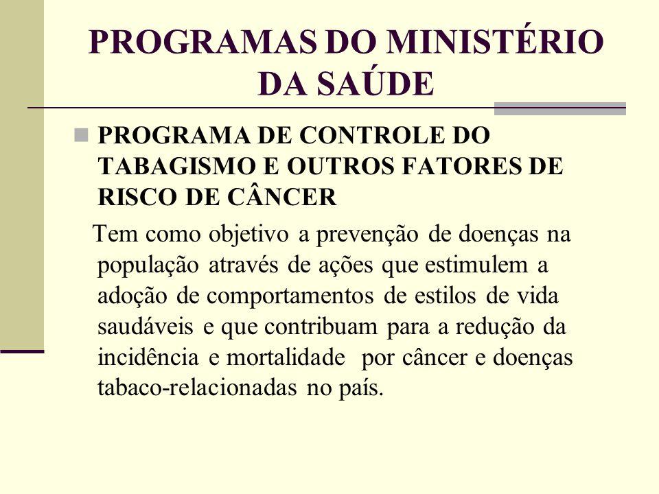 PROGRAMAS DO MINISTÉRIO DA SAÚDE PROGRAMA DE CONTROLE DO TABAGISMO E OUTROS FATORES DE RISCO DE CÂNCER Tem como objetivo a prevenção de doenças na pop