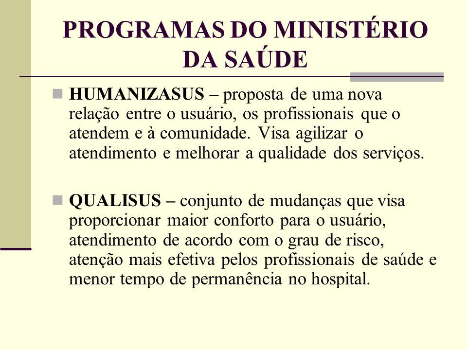 PROGRAMAS DO MINISTÉRIO DA SAÚDE HUMANIZASUS – proposta de uma nova relação entre o usuário, os profissionais que o atendem e à comunidade. Visa agili
