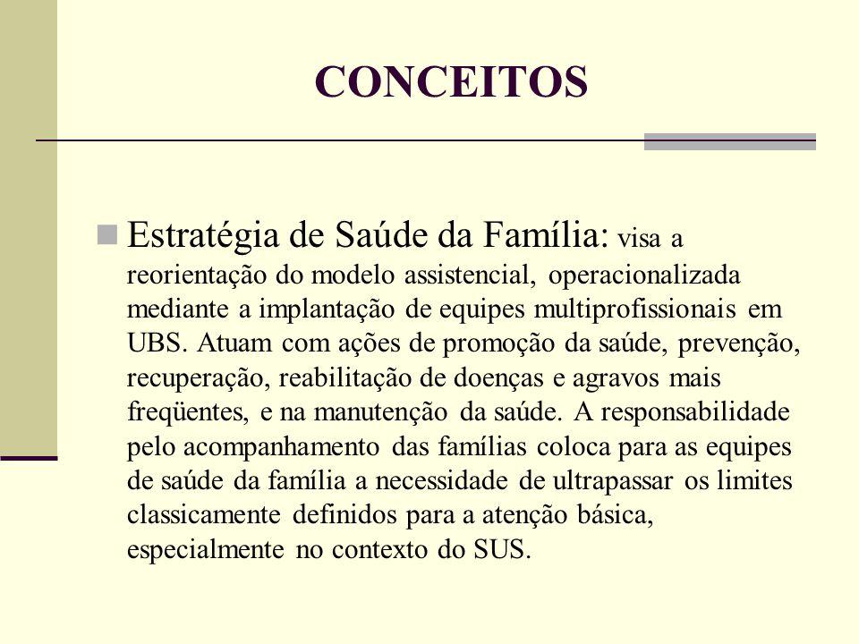 Estratégia de Saúde da Família: visa a reorientação do modelo assistencial, operacionalizada mediante a implantação de equipes multiprofissionais em U