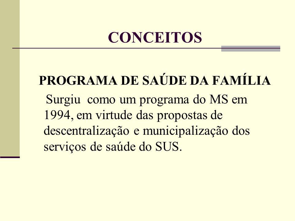 PROGRAMA DE SAÚDE DA FAMÍLIA Surgiu como um programa do MS em 1994, em virtude das propostas de descentralização e municipalização dos serviços de saú