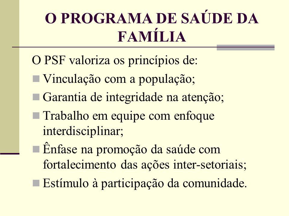 O PROGRAMA DE SAÚDE DA FAMÍLIA O PSF valoriza os princípios de: Vinculação com a população; Garantia de integridade na atenção; Trabalho em equipe com