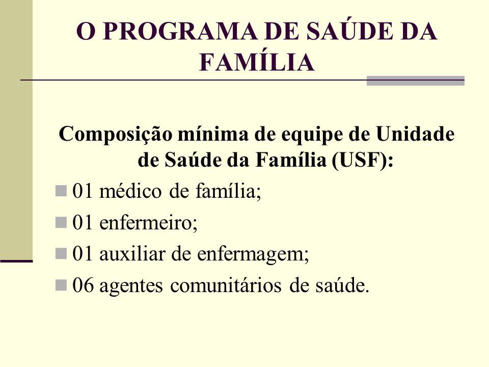 O PROGRAMA DE SAÚDE DA FAMÍLIA Composição mínima de equipe de Unidade de Saúde da Família (USF): 01 médico de família; 01 enfermeiro; 01 auxiliar de e