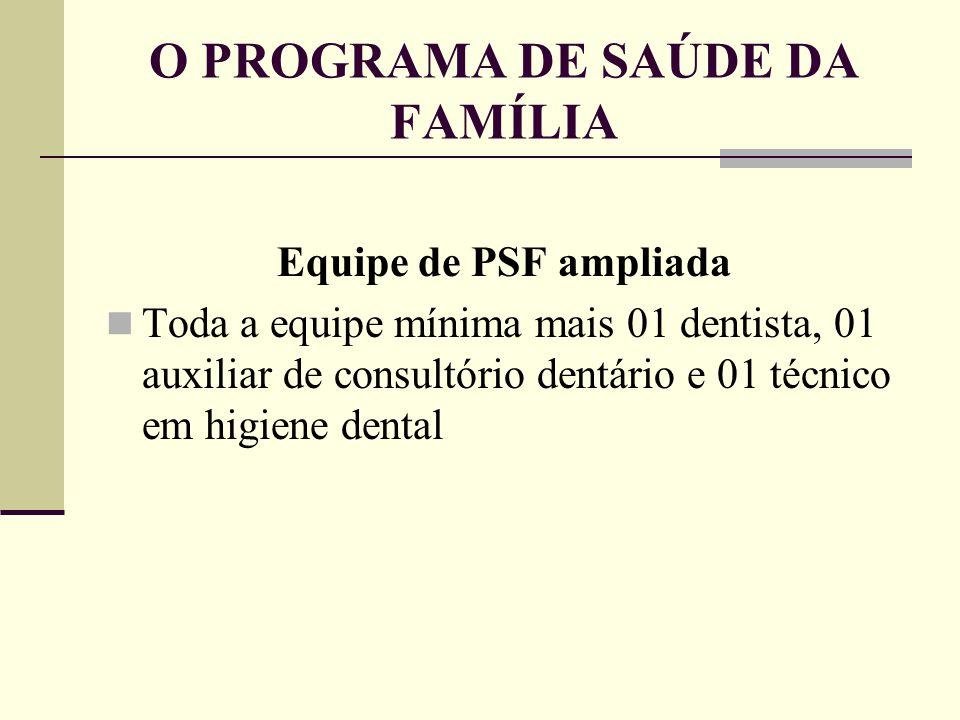 O PROGRAMA DE SAÚDE DA FAMÍLIA Equipe de PSF ampliada Toda a equipe mínima mais 01 dentista, 01 auxiliar de consultório dentário e 01 técnico em higie