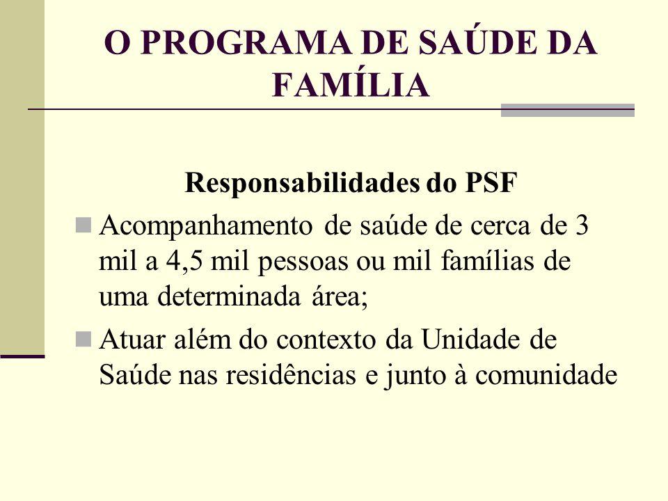 O PROGRAMA DE SAÚDE DA FAMÍLIA Responsabilidades do PSF Acompanhamento de saúde de cerca de 3 mil a 4,5 mil pessoas ou mil famílias de uma determinada
