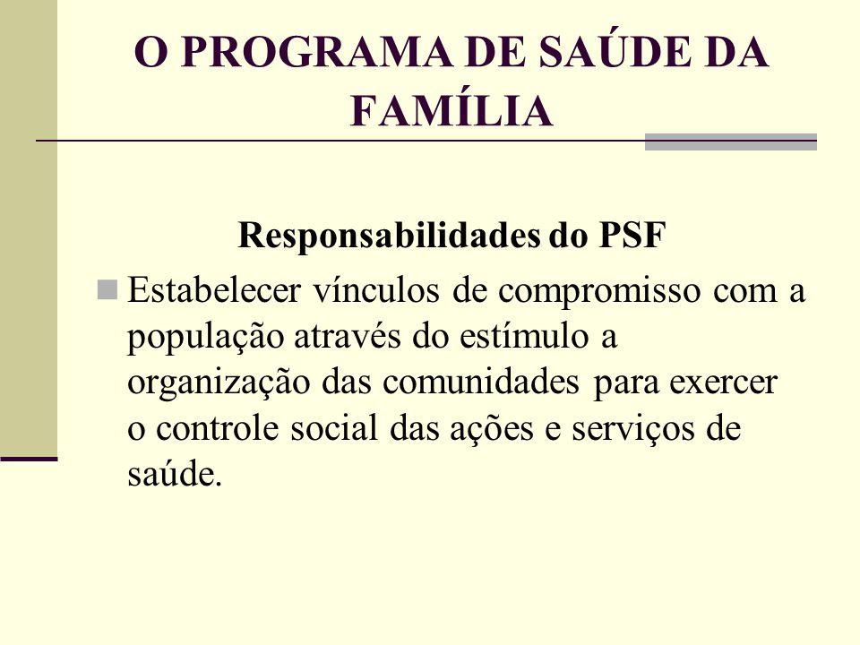 O PROGRAMA DE SAÚDE DA FAMÍLIA Responsabilidades do PSF Estabelecer vínculos de compromisso com a população através do estímulo a organização das comu