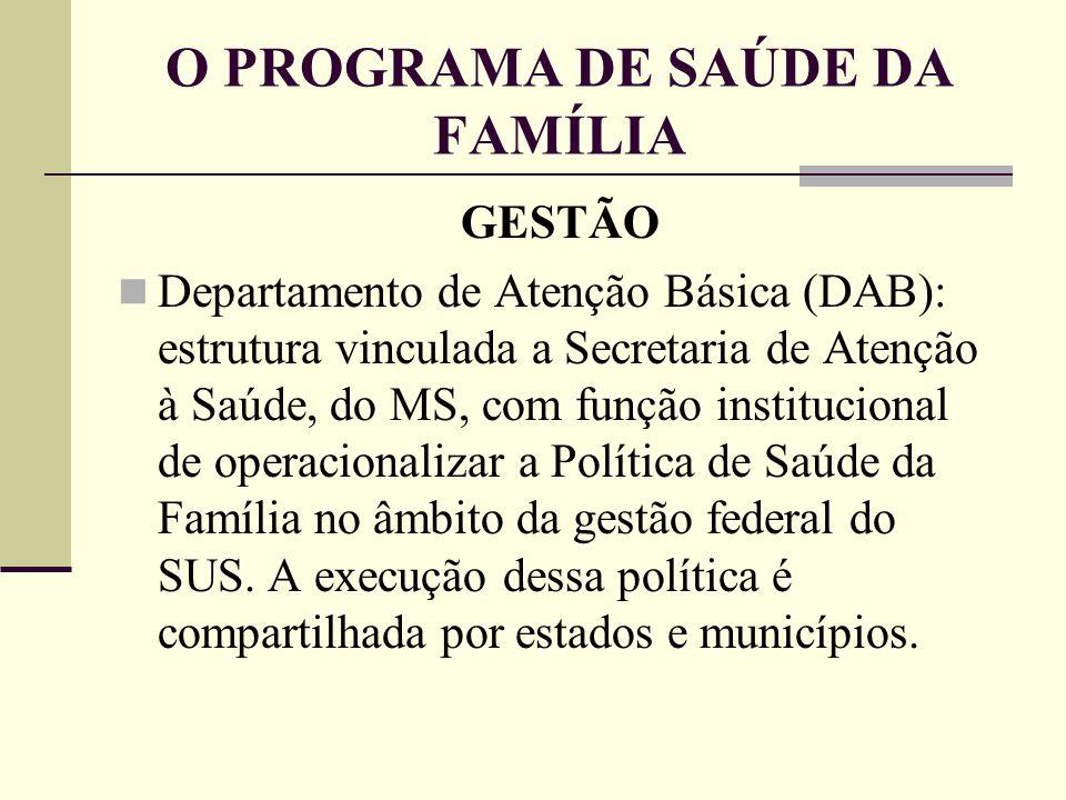 O PROGRAMA DE SAÚDE DA FAMÍLIA GESTÃO Departamento de Atenção Básica (DAB): estrutura vinculada a Secretaria de Atenção à Saúde, do MS, com função ins