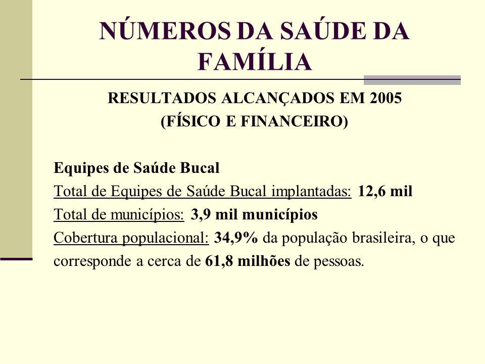 NÚMEROS DA SAÚDE DA FAMÍLIA RESULTADOS ALCANÇADOS EM 2005 (FÍSICO E FINANCEIRO) Equipes de Saúde Bucal Total de Equipes de Saúde Bucal implantadas: 12