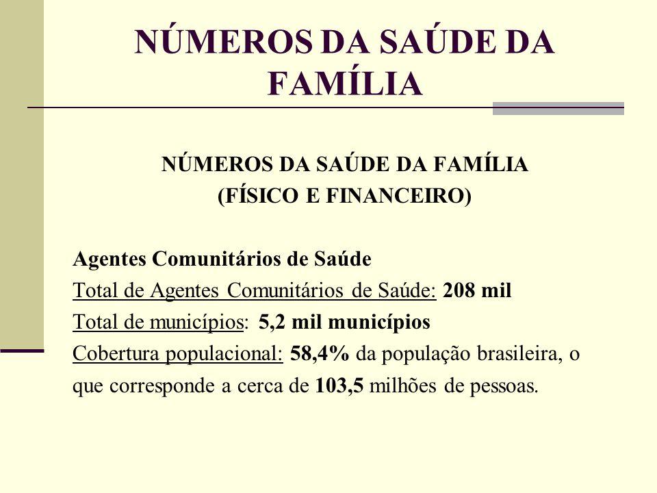 NÚMEROS DA SAÚDE DA FAMÍLIA (FÍSICO E FINANCEIRO) Agentes Comunitários de Saúde Total de Agentes Comunitários de Saúde: 208 mil Total de municípios: 5