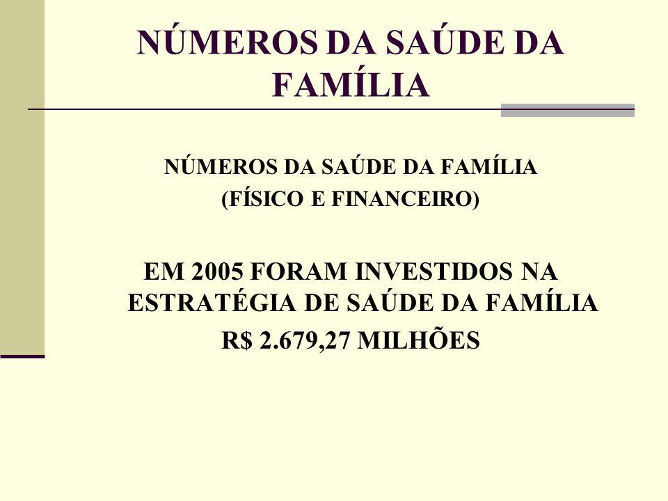 NÚMEROS DA SAÚDE DA FAMÍLIA (FÍSICO E FINANCEIRO) EM 2005 FORAM INVESTIDOS NA ESTRATÉGIA DE SAÚDE DA FAMÍLIA R$ 2.679,27 MILHÕES