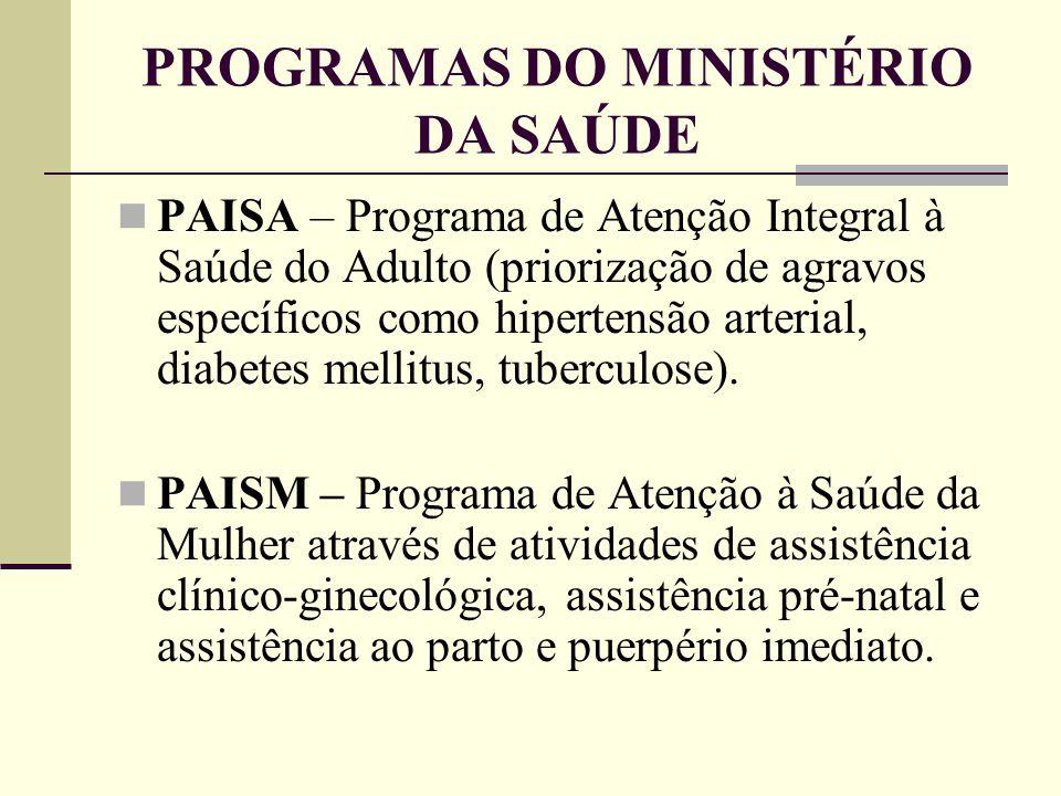 PROGRAMAS DO MINISTÉRIO DA SAÚDE PAISA – Programa de Atenção Integral à Saúde do Adulto (priorização de agravos específicos como hipertensão arterial,