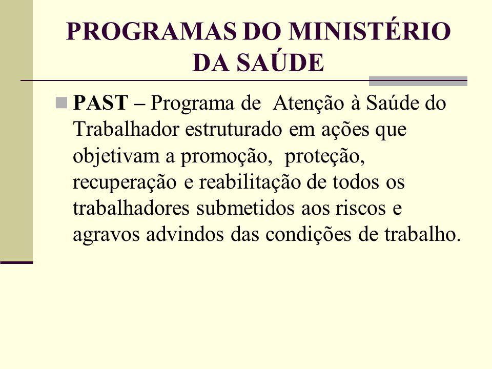 PROGRAMA DE SAÚDE DA FAMÍLIA Surgiu como um programa do MS em 1994, em virtude das propostas de descentralização e municipalização dos serviços de saúde do SUS.
