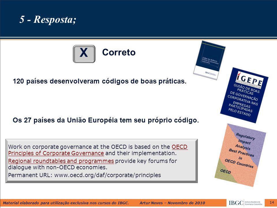 Material elaborado para utilização exclusiva nos cursos do IBGC. Artur Neves – Novembro de 2010 14 120 países desenvolveram códigos de boas práticas.