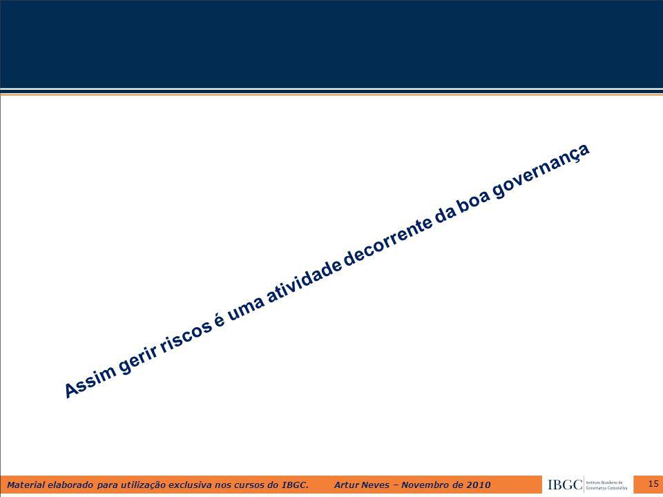 Material elaborado para utilização exclusiva nos cursos do IBGC. Artur Neves – Novembro de 2010 Assim gerir riscos é uma atividade decorrente da boa g