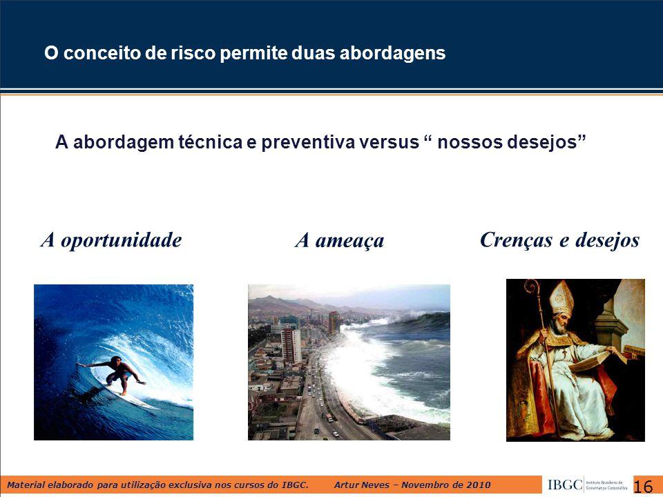 Material elaborado para utilização exclusiva nos cursos do IBGC. Artur Neves – Novembro de 2010 A oportunidade O conceito de risco permite duas aborda