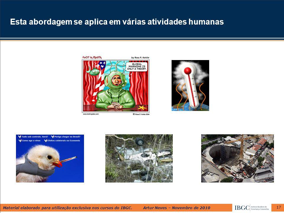 Material elaborado para utilização exclusiva nos cursos do IBGC. Artur Neves – Novembro de 2010 Esta abordagem se aplica em várias atividades humanas