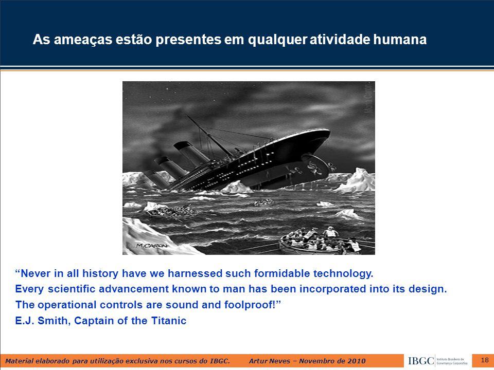 """Material elaborado para utilização exclusiva nos cursos do IBGC. Artur Neves – Novembro de 2010 """"Never in all history have we harnessed such formidabl"""