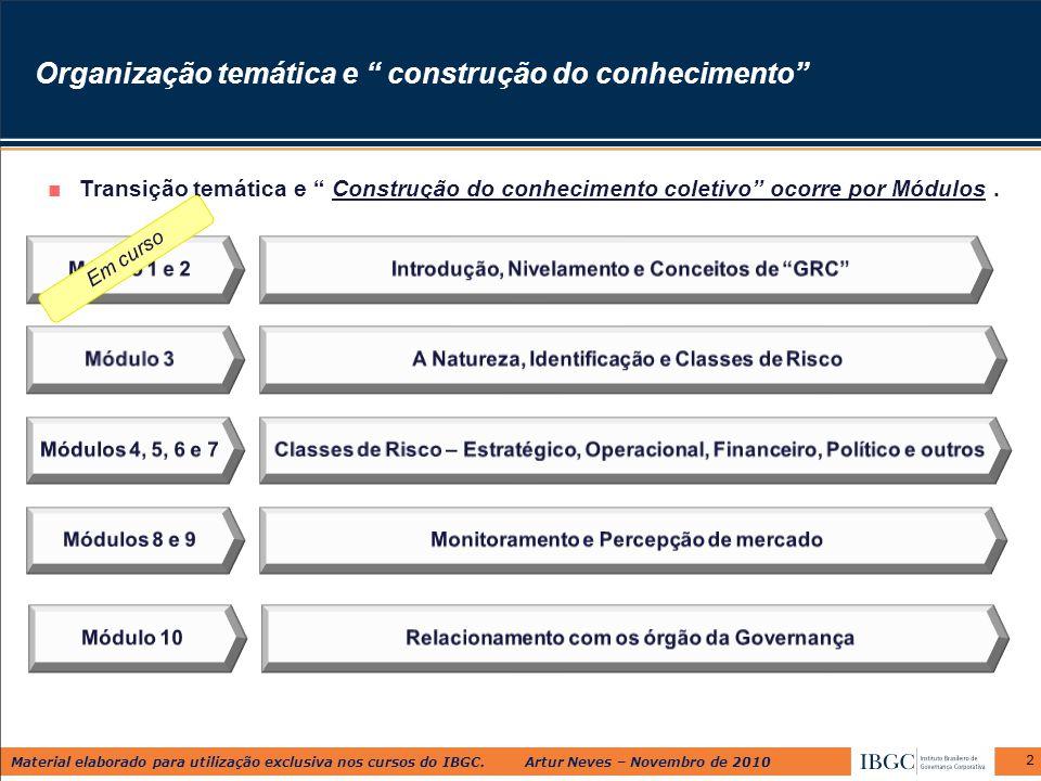 """Material elaborado para utilização exclusiva nos cursos do IBGC. Artur Neves – Novembro de 2010 2 Organização temática e """" construção do conhecimento"""""""