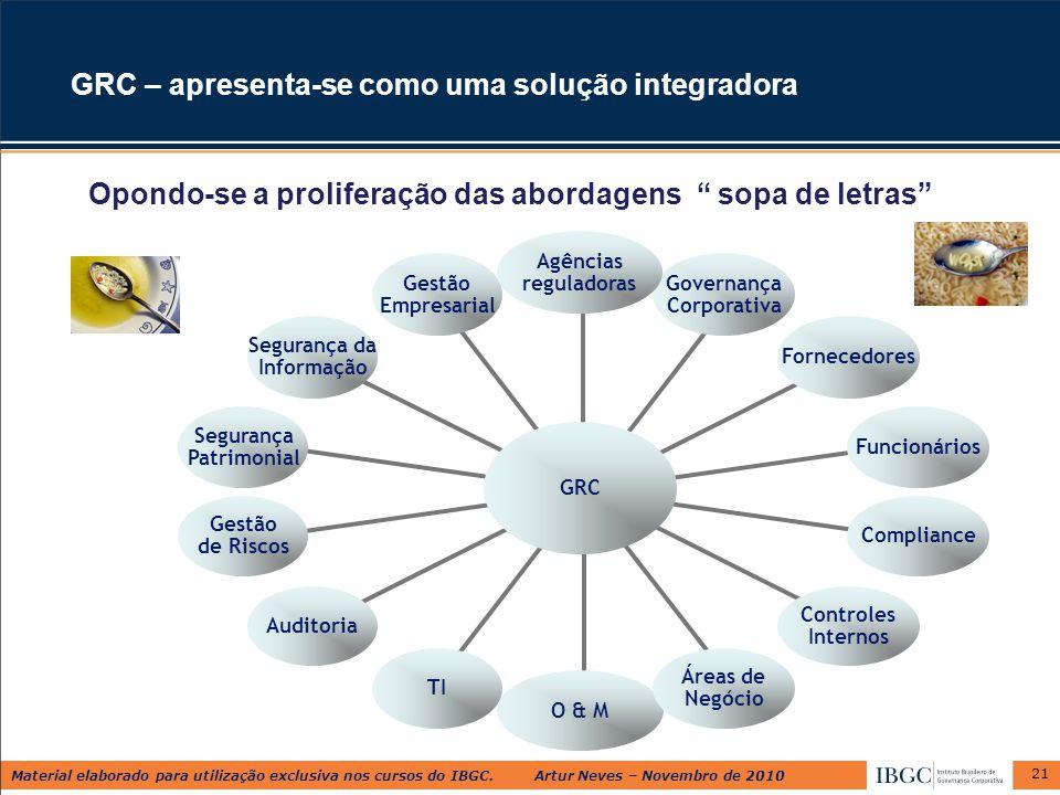 Material elaborado para utilização exclusiva nos cursos do IBGC. Artur Neves – Novembro de 2010 Gestão Empresarial Segurança da Informação Segurança P