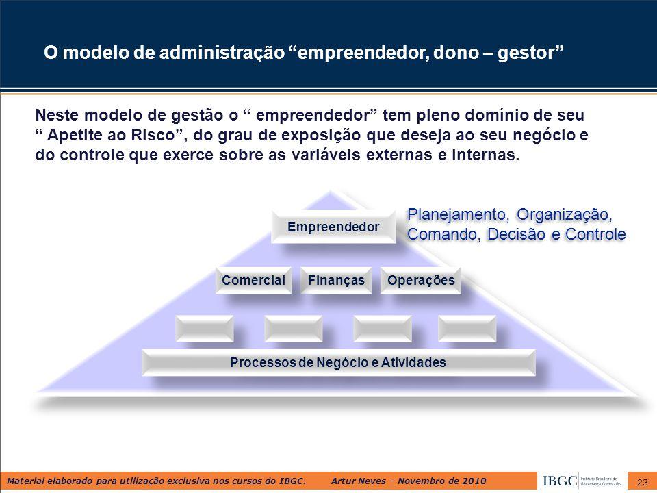 Material elaborado para utilização exclusiva nos cursos do IBGC. Artur Neves – Novembro de 2010 23 Finanças Comercial Operações O modelo de administra