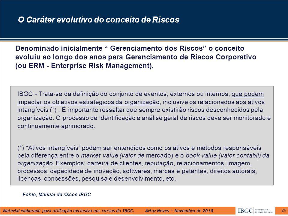 Material elaborado para utilização exclusiva nos cursos do IBGC. Artur Neves – Novembro de 2010 26 O Caráter evolutivo do conceito de Riscos Denominad