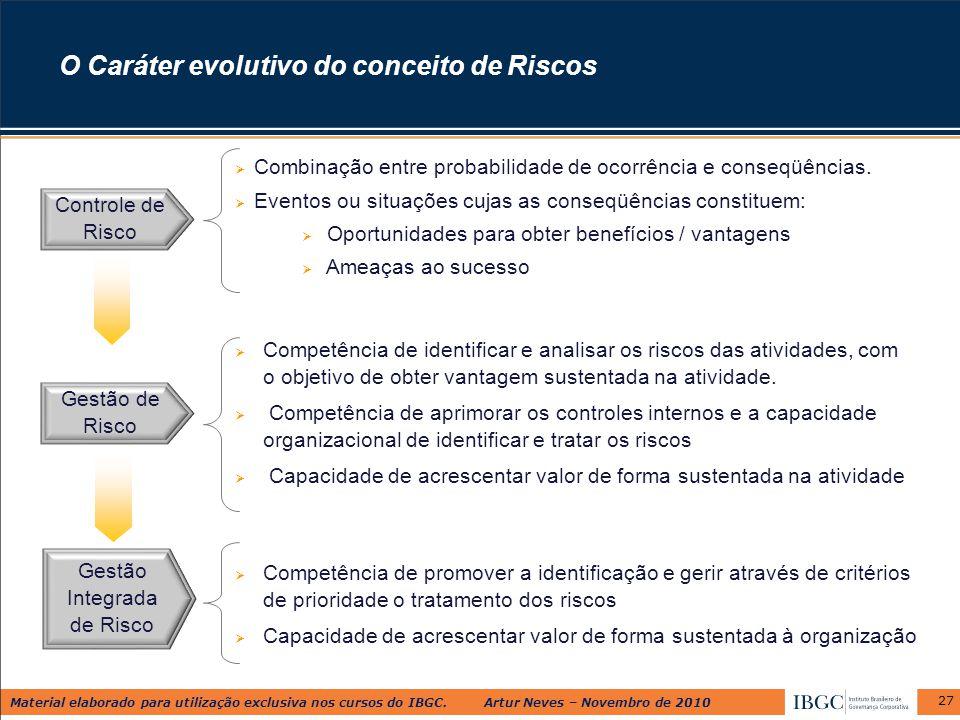 Material elaborado para utilização exclusiva nos cursos do IBGC. Artur Neves – Novembro de 2010 27 O Caráter evolutivo do conceito de Riscos  Competê