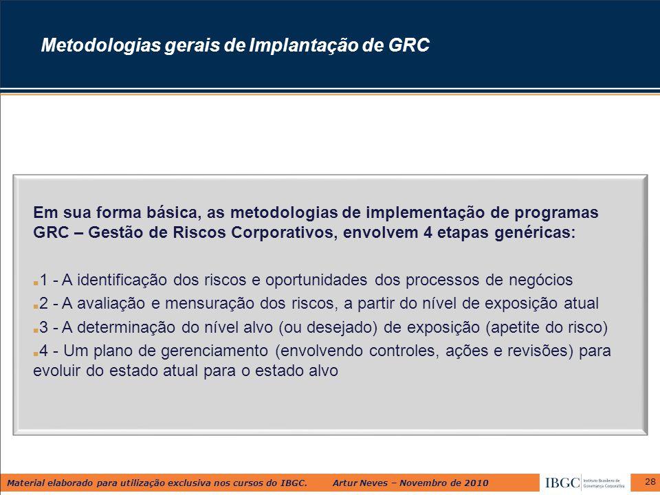 Material elaborado para utilização exclusiva nos cursos do IBGC. Artur Neves – Novembro de 2010 28 Em sua forma básica, as metodologias de implementaç