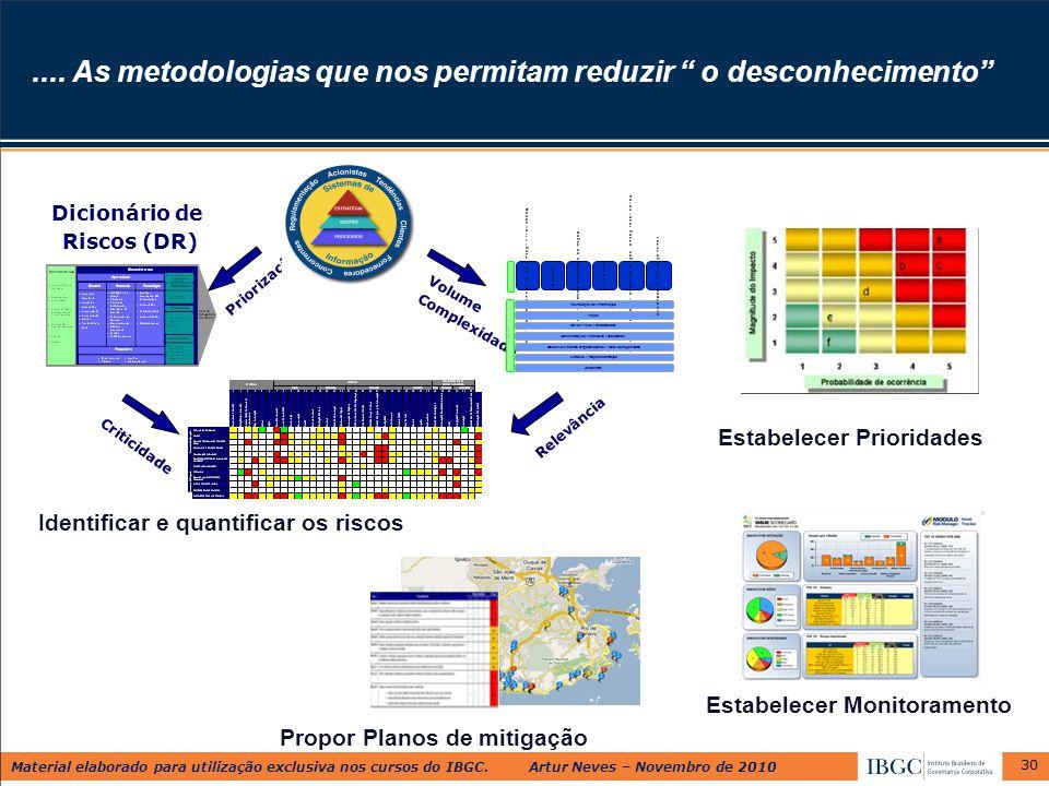 """Material elaborado para utilização exclusiva nos cursos do IBGC. Artur Neves – Novembro de 2010.... As metodologias que nos permitam reduzir """" o desco"""
