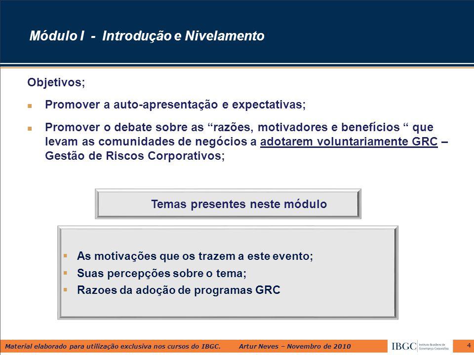 Material elaborado para utilização exclusiva nos cursos do IBGC. Artur Neves – Novembro de 2010  As motivações que os trazem a este evento;  Suas pe