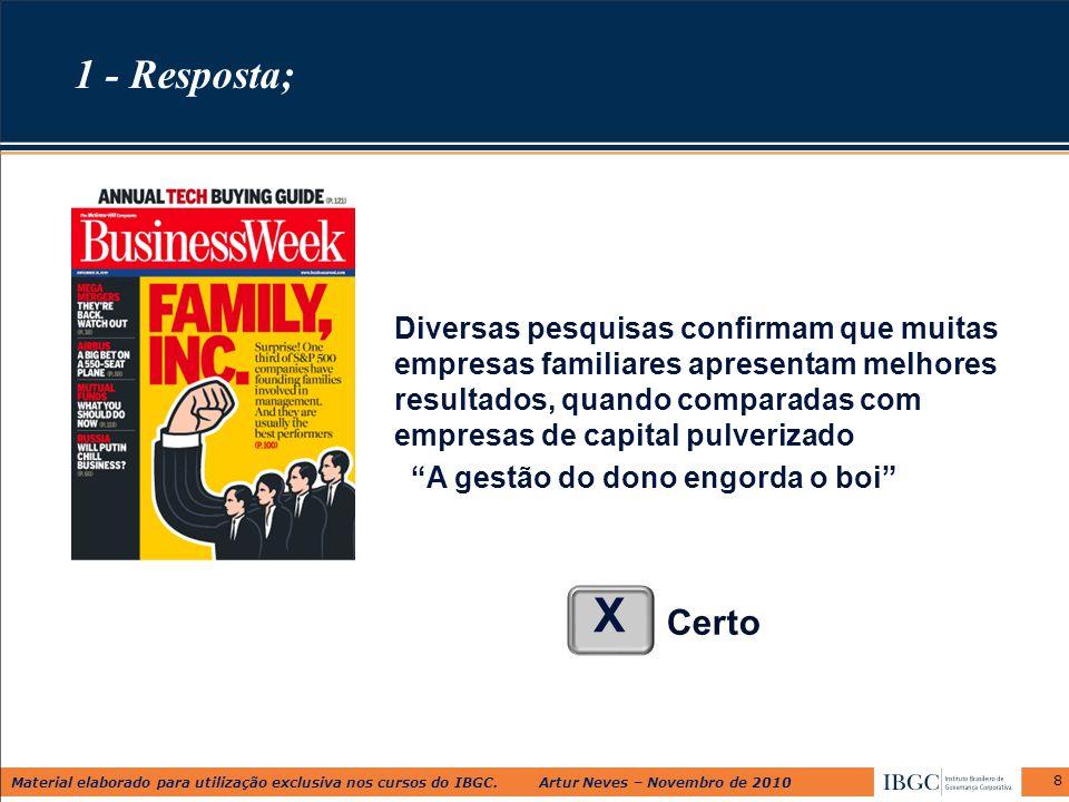 Material elaborado para utilização exclusiva nos cursos do IBGC. Artur Neves – Novembro de 2010 8 Diversas pesquisas confirmam que muitas empresas fam
