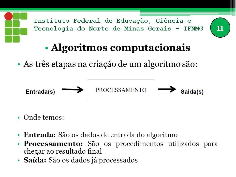 Instituto Federal de Educação, Ciência e Tecnologia do Norte de Minas Gerais - IFNMG Algoritmos computacionais As três etapas na criação de um algoritmo são: Onde temos: Entrada: São os dados de entrada do algoritmo Processamento: São os procedimentos utilizados para chegar ao resultado final Saída: São os dados já processados