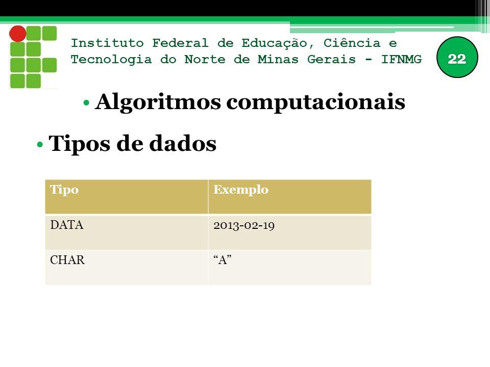 Instituto Federal de Educação, Ciência e Tecnologia do Norte de Minas Gerais - IFNMG Algoritmos computacionais Tipos de dados TipoExemplo DATA2013-02-19 CHAR A