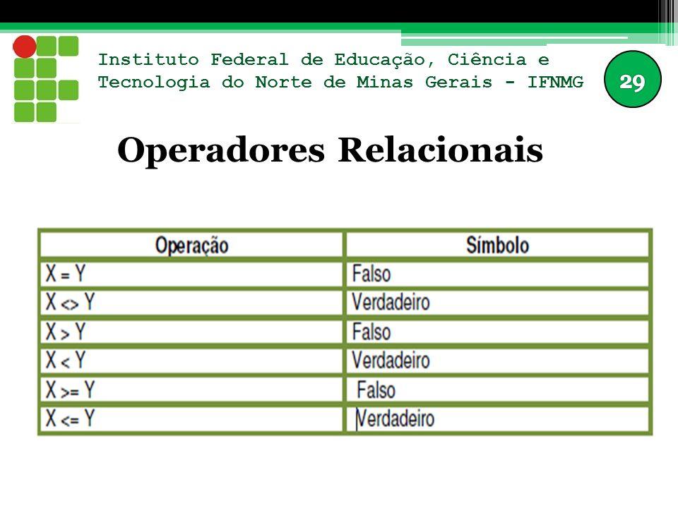 Instituto Federal de Educação, Ciência e Tecnologia do Norte de Minas Gerais - IFNMG Operadores Relacionais