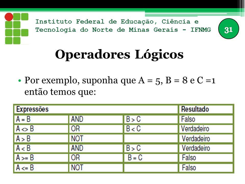 Instituto Federal de Educação, Ciência e Tecnologia do Norte de Minas Gerais - IFNMG Operadores Lógicos Por exemplo, suponha que A = 5, B = 8 e C =1 e