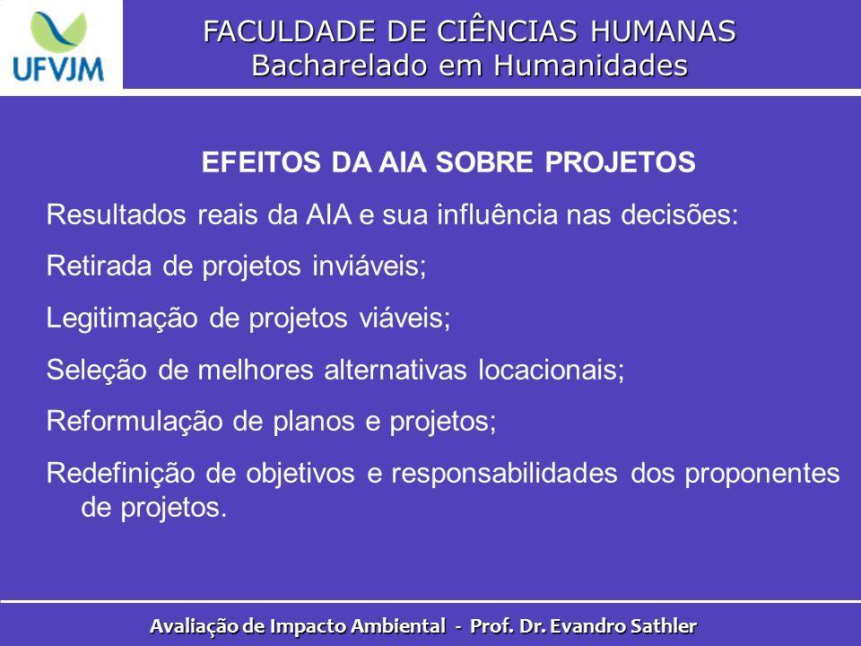 FACULDADE DE CIÊNCIAS HUMANAS Bacharelado em Humanidades Avaliação de Impacto Ambiental - Prof. Dr. Evandro Sathler EFEITOS DA AIA SOBRE PROJETOS Resu