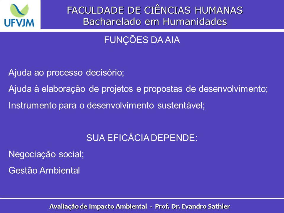 FACULDADE DE CIÊNCIAS HUMANAS Bacharelado em Humanidades Avaliação de Impacto Ambiental - Prof. Dr. Evandro Sathler FUNÇÕES DA AIA Ajuda ao processo d