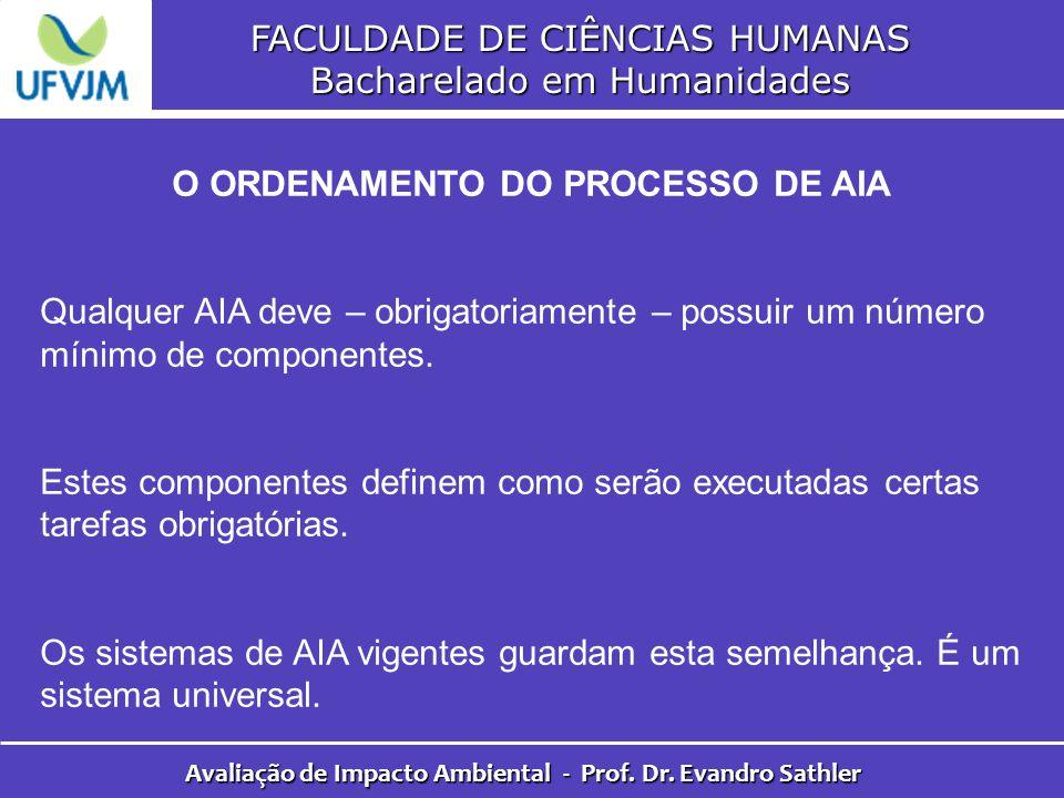 FACULDADE DE CIÊNCIAS HUMANAS Bacharelado em Humanidades Avaliação de Impacto Ambiental - Prof. Dr. Evandro Sathler O ORDENAMENTO DO PROCESSO DE AIA Q