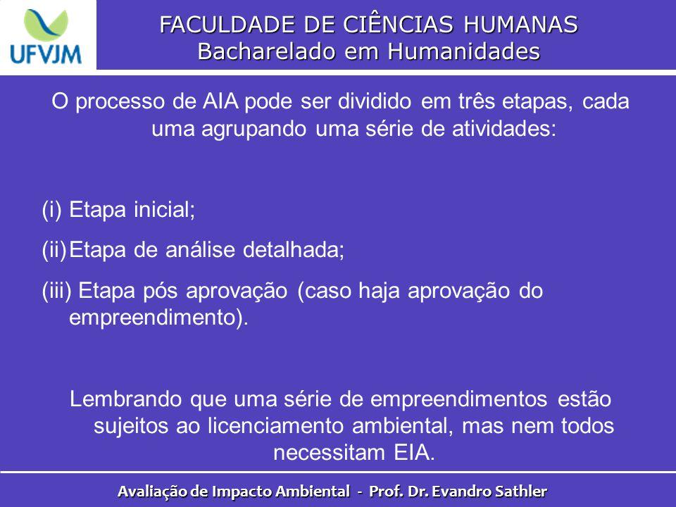 FACULDADE DE CIÊNCIAS HUMANAS Bacharelado em Humanidades Avaliação de Impacto Ambiental - Prof. Dr. Evandro Sathler O processo de AIA pode ser dividid