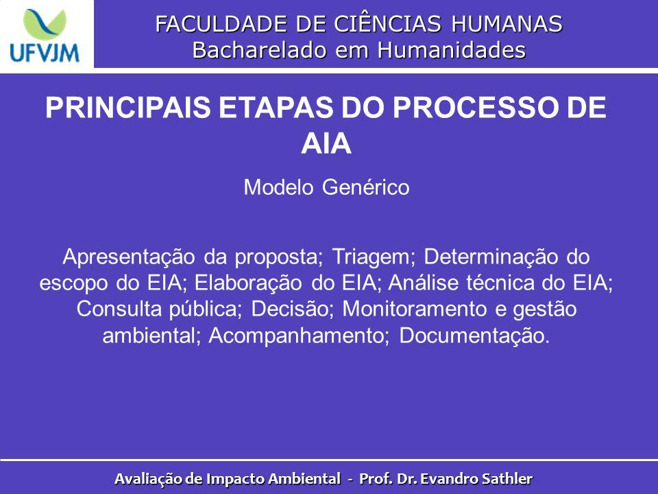 FACULDADE DE CIÊNCIAS HUMANAS Bacharelado em Humanidades Avaliação de Impacto Ambiental - Prof. Dr. Evandro Sathler PRINCIPAIS ETAPAS DO PROCESSO DE A