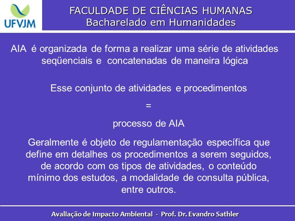 FACULDADE DE CIÊNCIAS HUMANAS Bacharelado em Humanidades Avaliação de Impacto Ambiental - Prof. Dr. Evandro Sathler AIA é organizada de forma a realiz